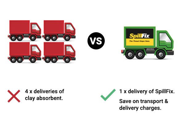 Save on transport & delivery charges